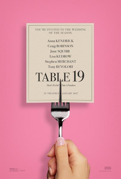 婚宴桌牌19号(Table